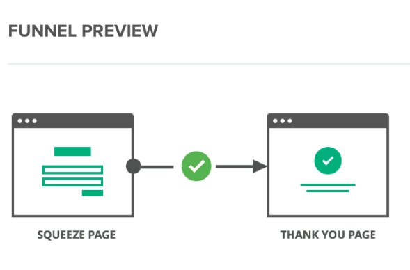 How To Make A Landing Page